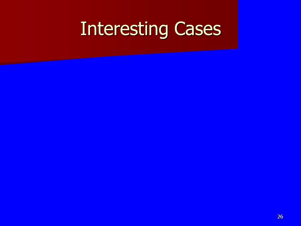 Interesting Cases