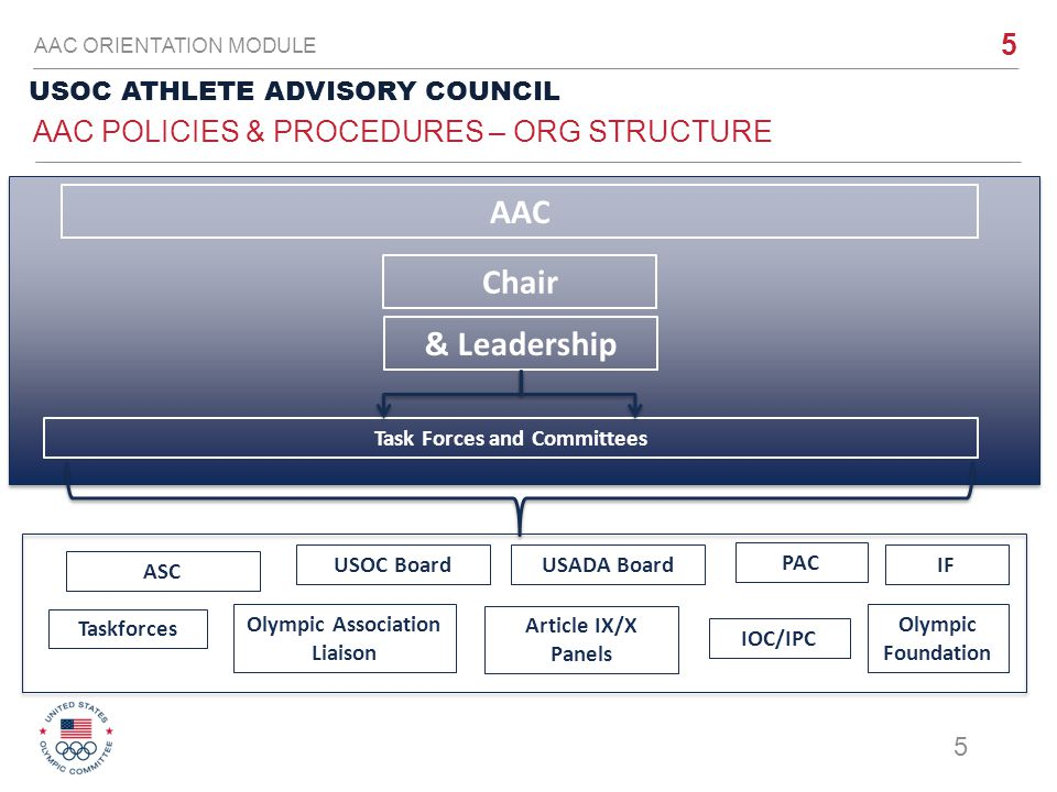AAC Orientation Module