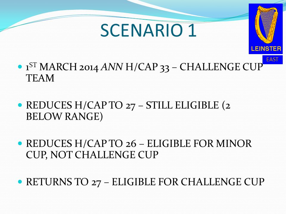 SCENARIO 1 1ST MARCH 2014 ANN H/CAP 33 – CHALLENGE CUP TEAM