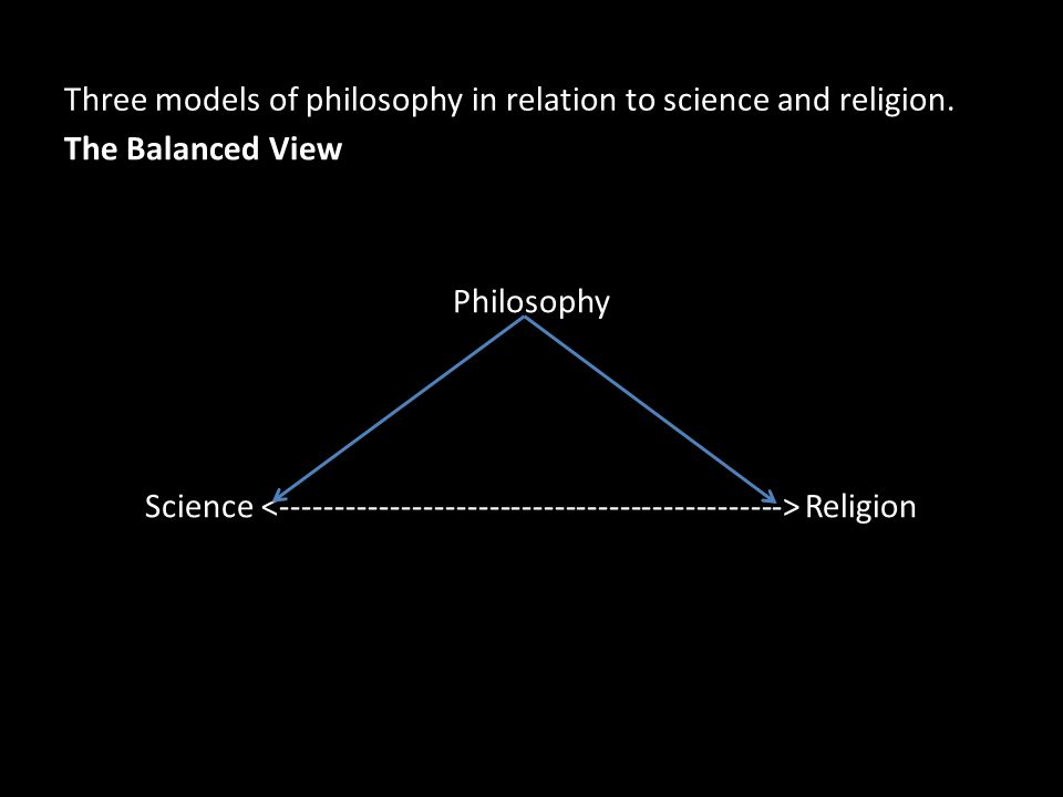 Three models of philosophy in relation to science and religion.