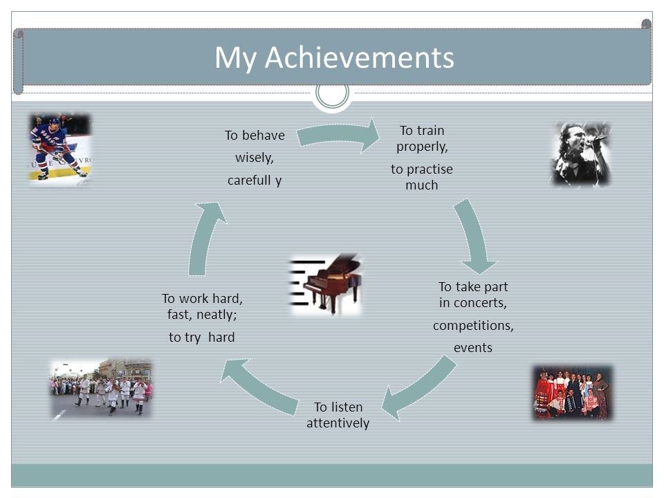 My Achievements To train properly, To behave wisely, to practise much