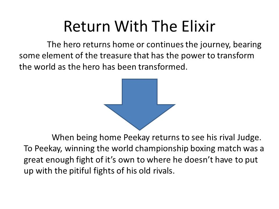Return With The Elixir
