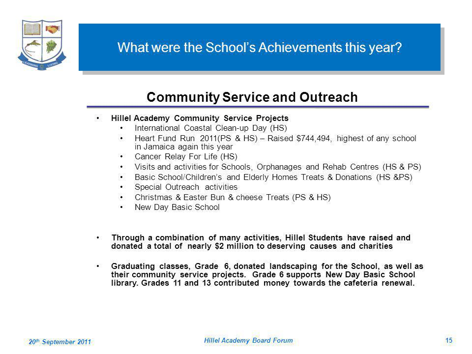 What were the School's Achievements this year