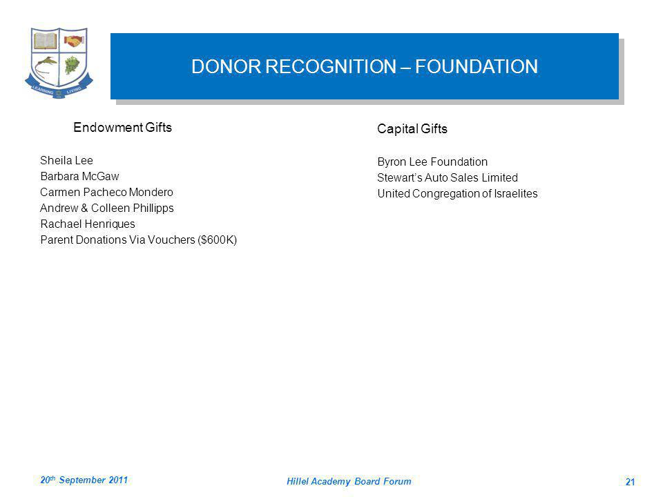 DONOR RECOGNITION – FOUNDATION