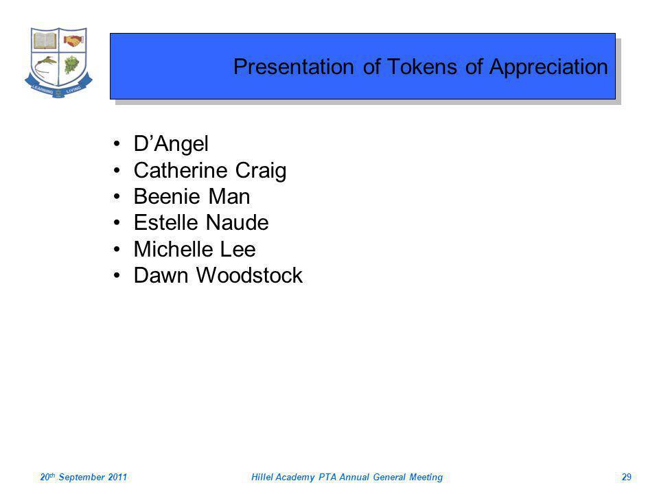 Presentation of Tokens of Appreciation