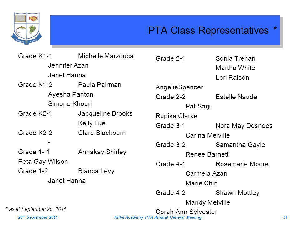 PTA Class Representatives *