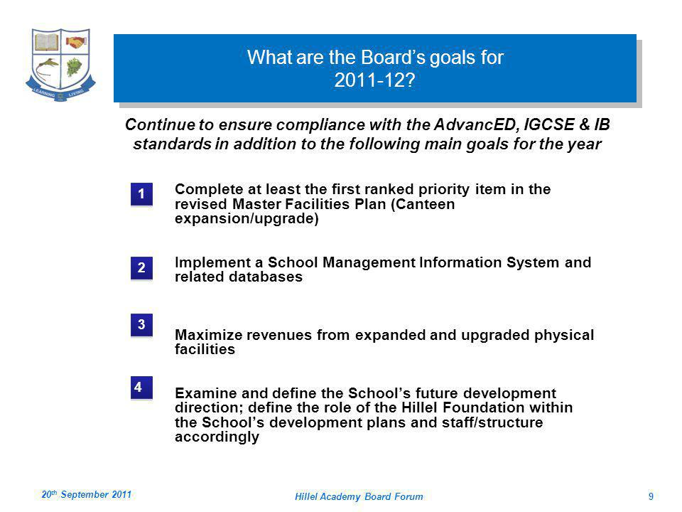 What are the Board's goals for