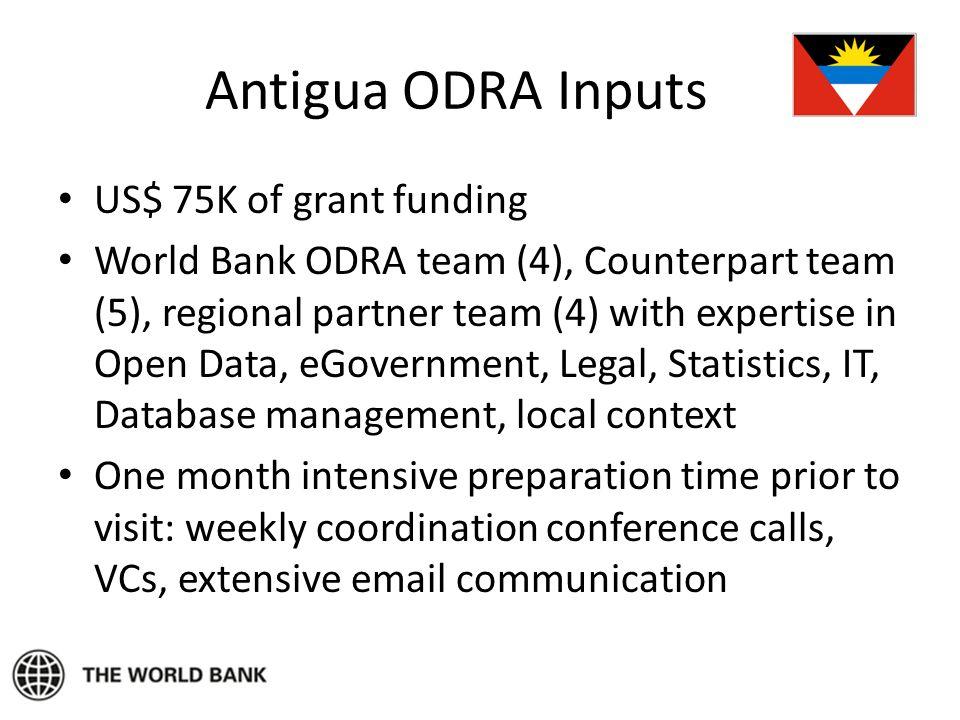 Antigua ODRA Inputs US$ 75K of grant funding