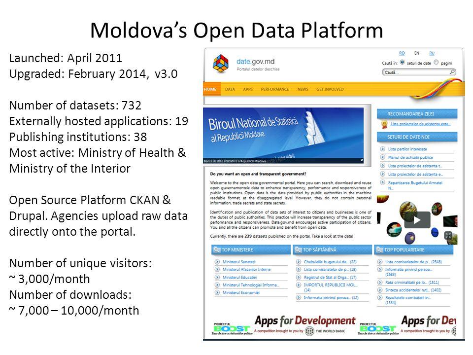 Moldova's Open Data Platform