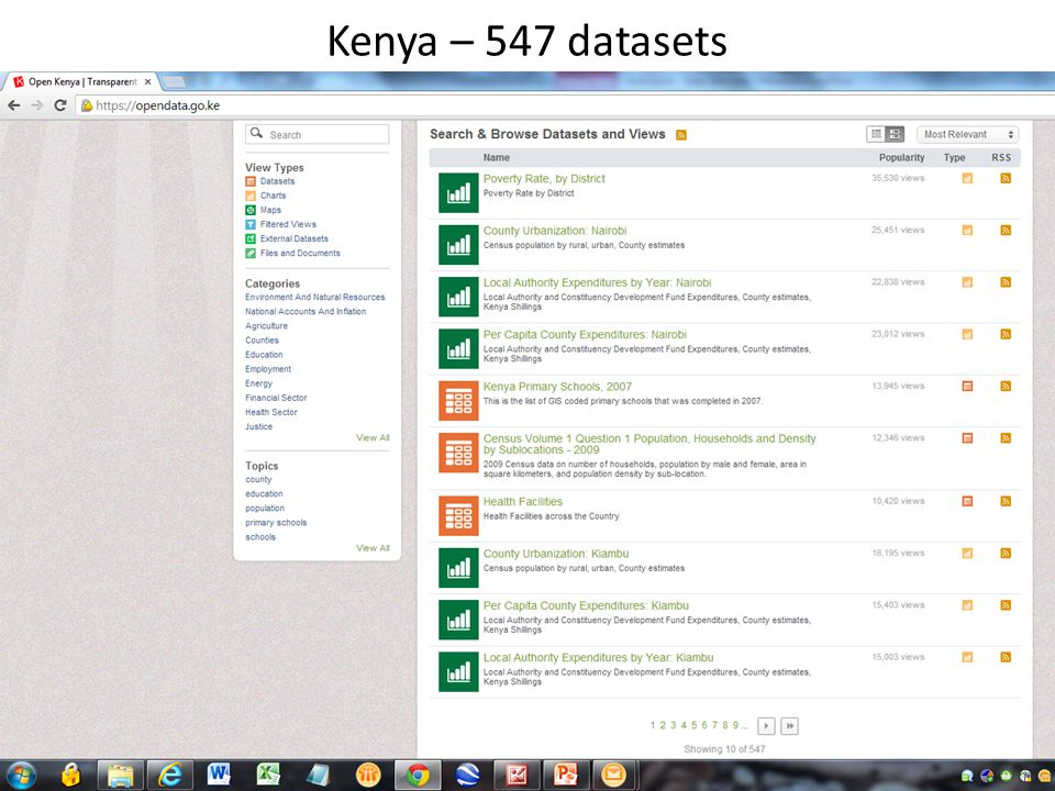 Kenya – 547 datasets