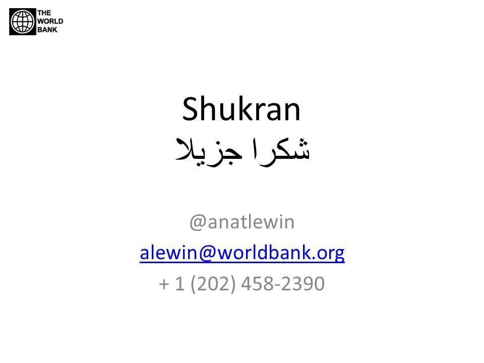 @anatlewin alewin@worldbank.org + 1 (202) 458-2390