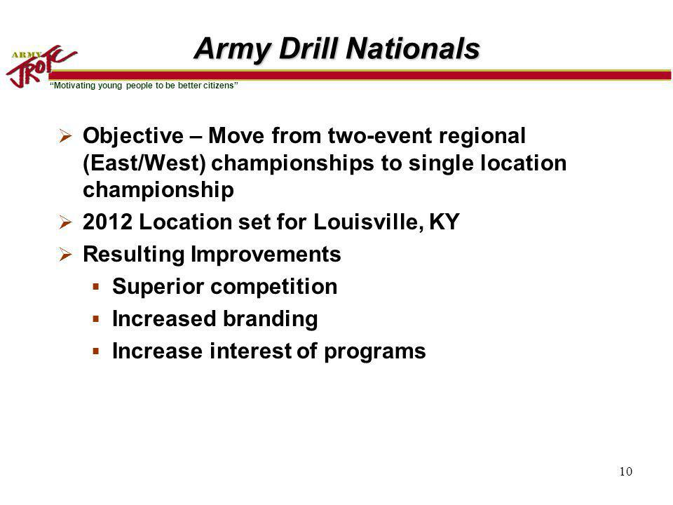 Army Drill Nationals Objective – Move from two-event regional (East/West) championships to single location championship.