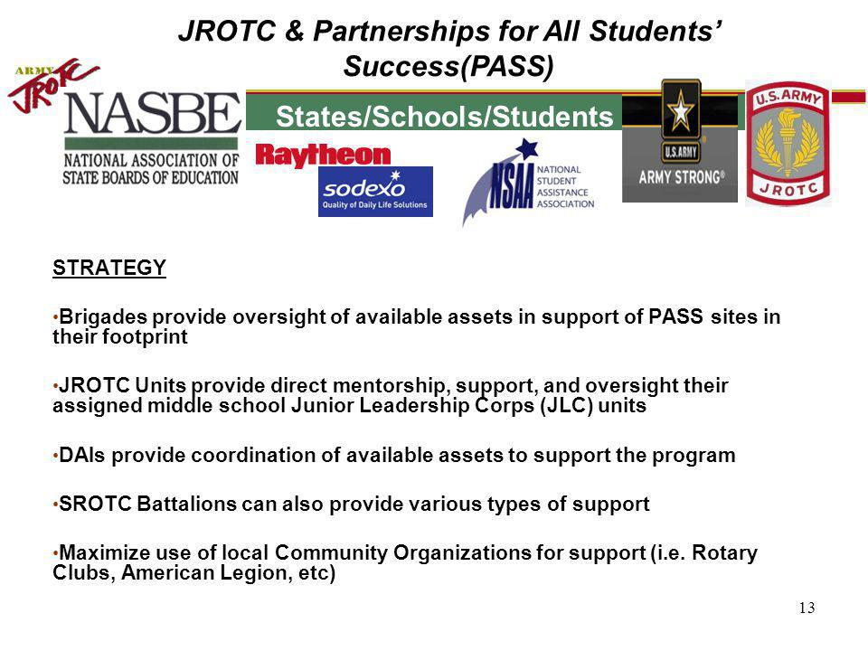 JROTC & Partnerships for All Students' Success(PASS)