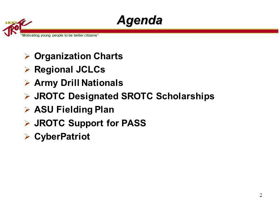 Agenda Organization Charts Regional JCLCs Army Drill Nationals