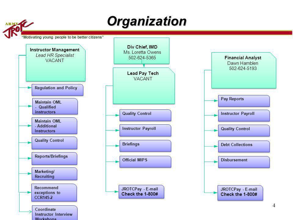 Instructor Management
