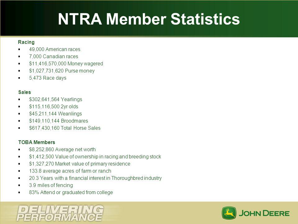 NTRA Member Statistics
