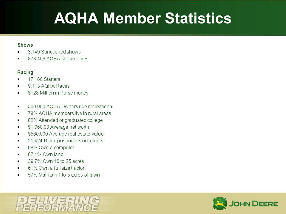 AQHA Member Statistics
