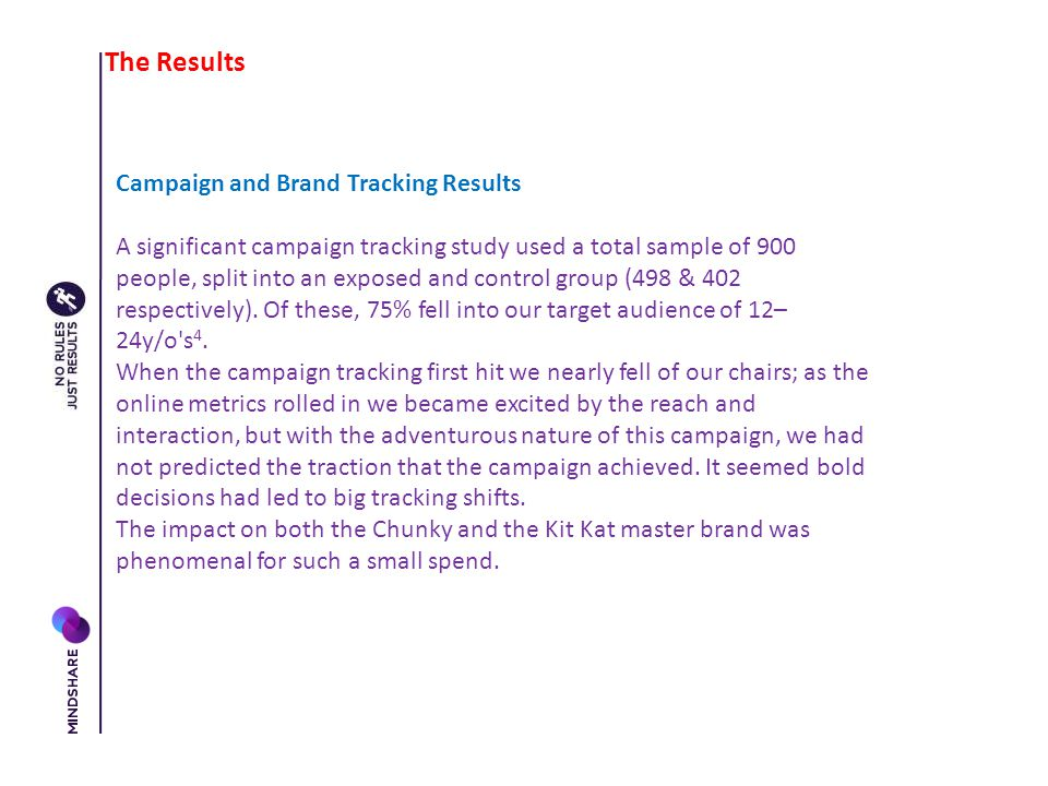 The Results Campaign and Brand Tracking Results