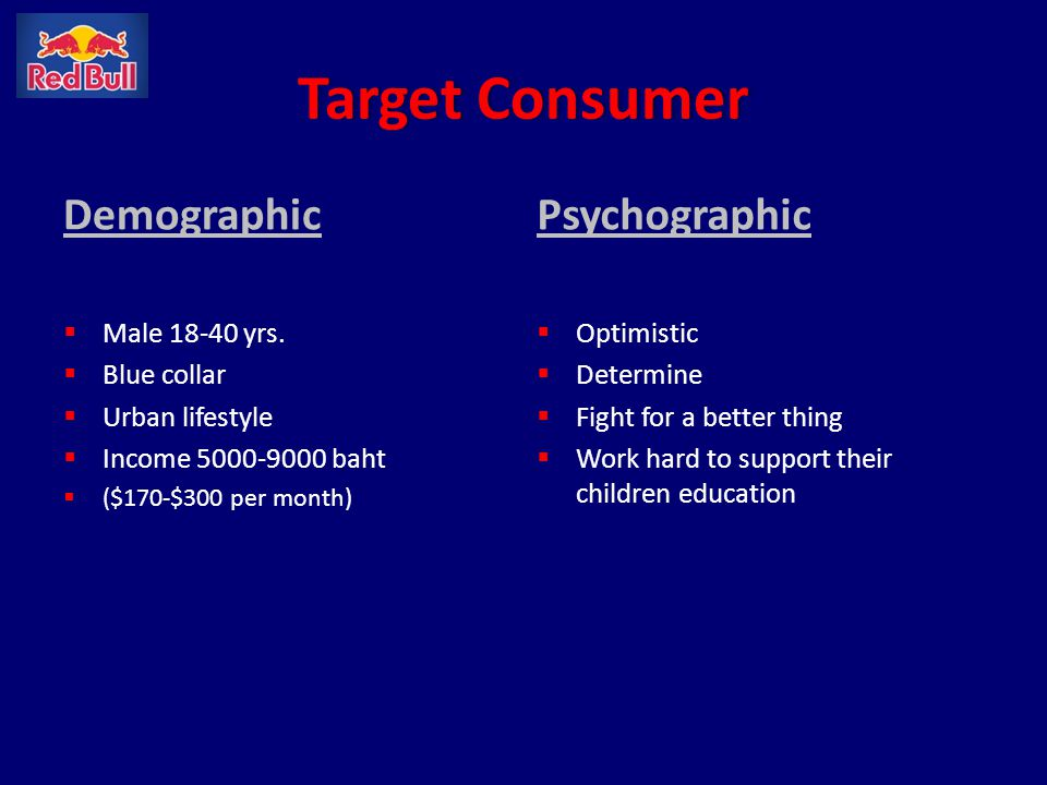 Target Consumer Demographic Psychographic Male 18-40 yrs. Blue collar