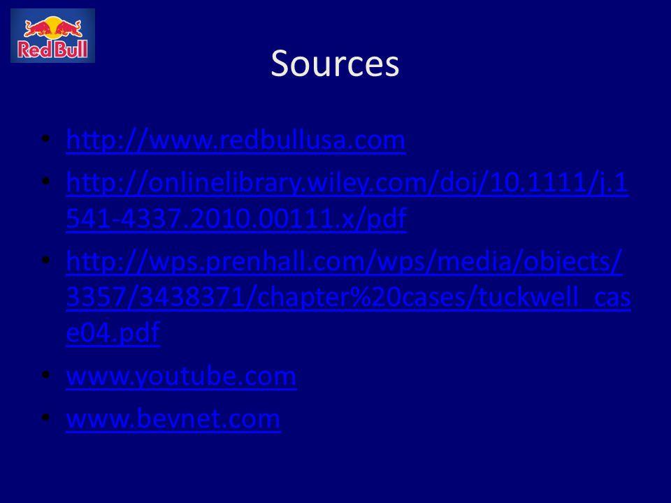 Sources http://www.redbullusa.com