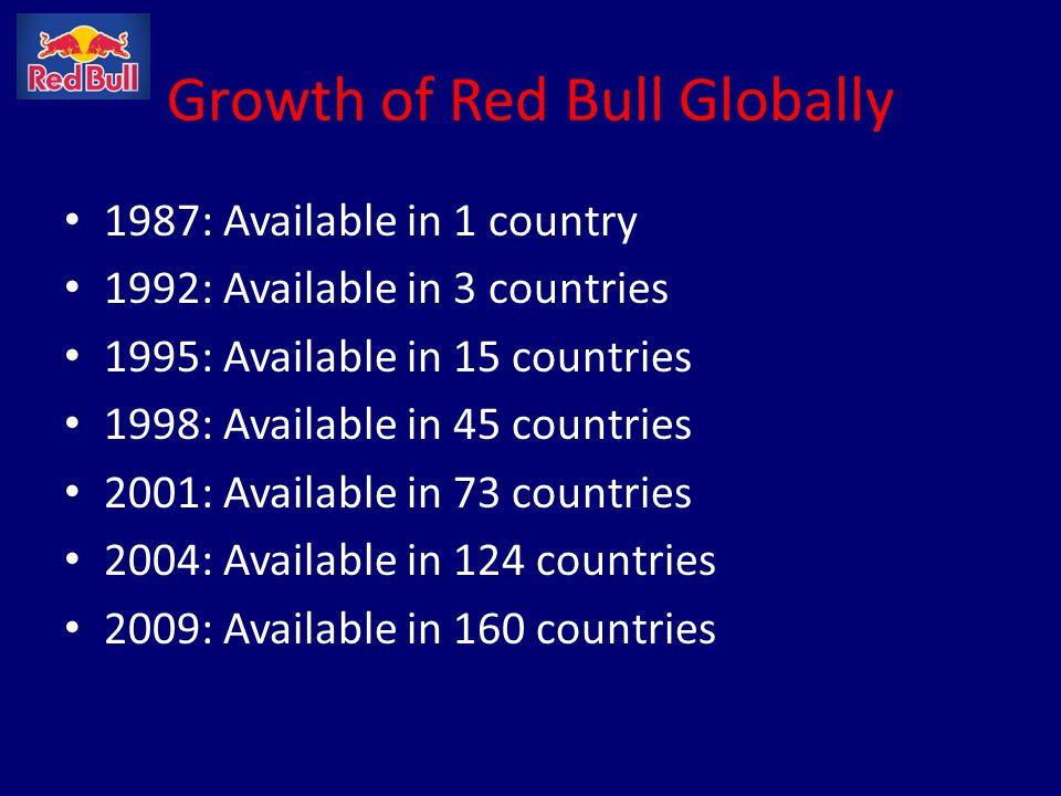 Growth of Red Bull Globally