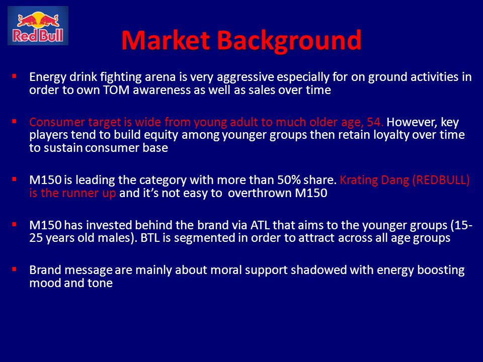 Market Background