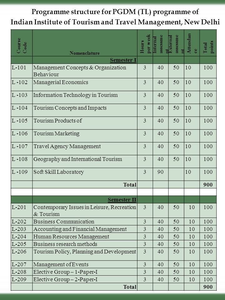 Programme structure for PGDM (TL) programme of Indian Institute of Tourism and Travel Management, New Delhi