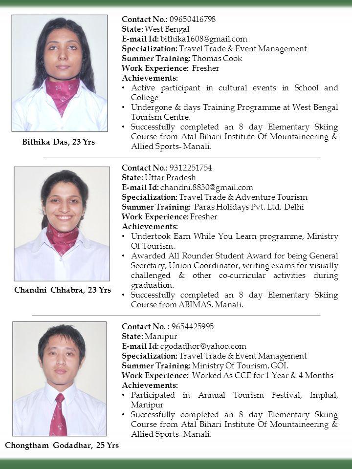 Chongtham Godadhar, 25 Yrs