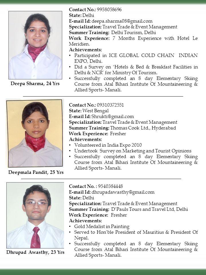 Deepa Sharma, 24 Yrs Deepmala Pandit, 25 Yrs Dhrupad Awasthy, 23 Yrs