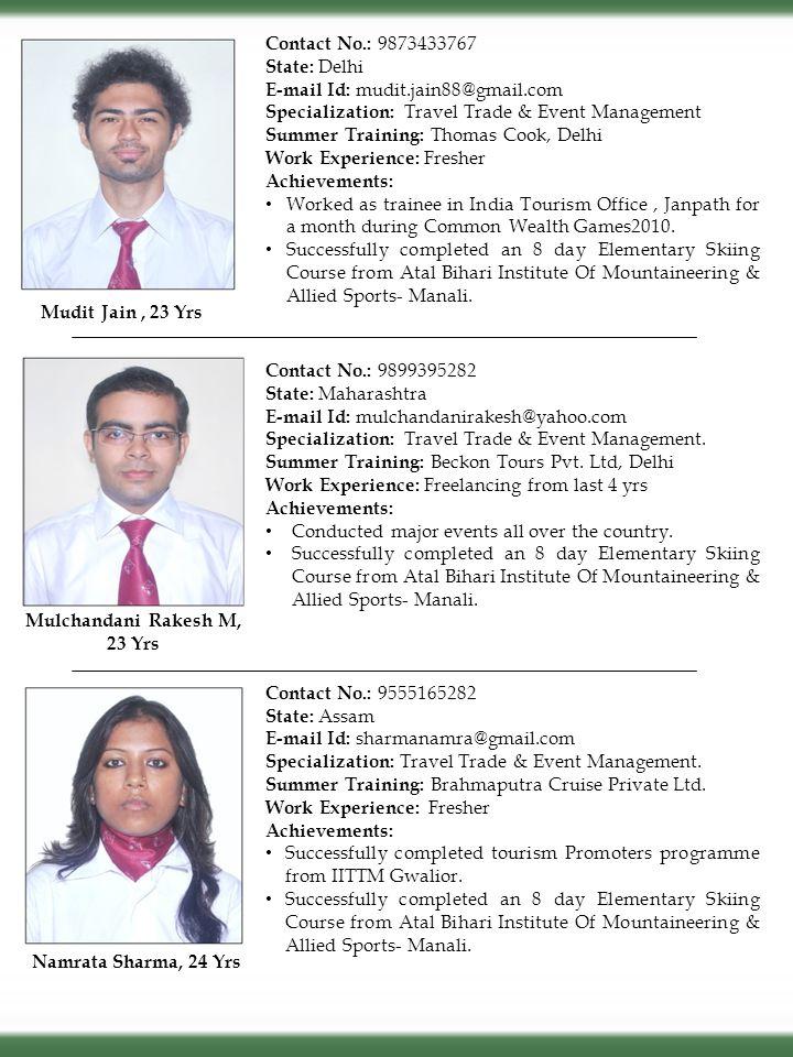 Mulchandani Rakesh M, 23 Yrs