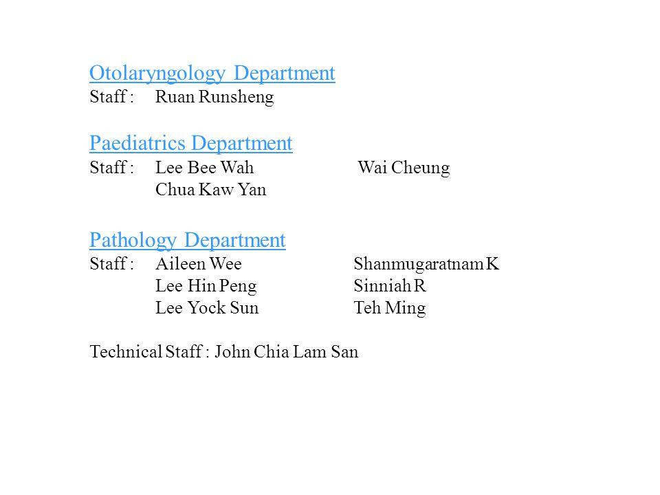 Otolaryngology Department