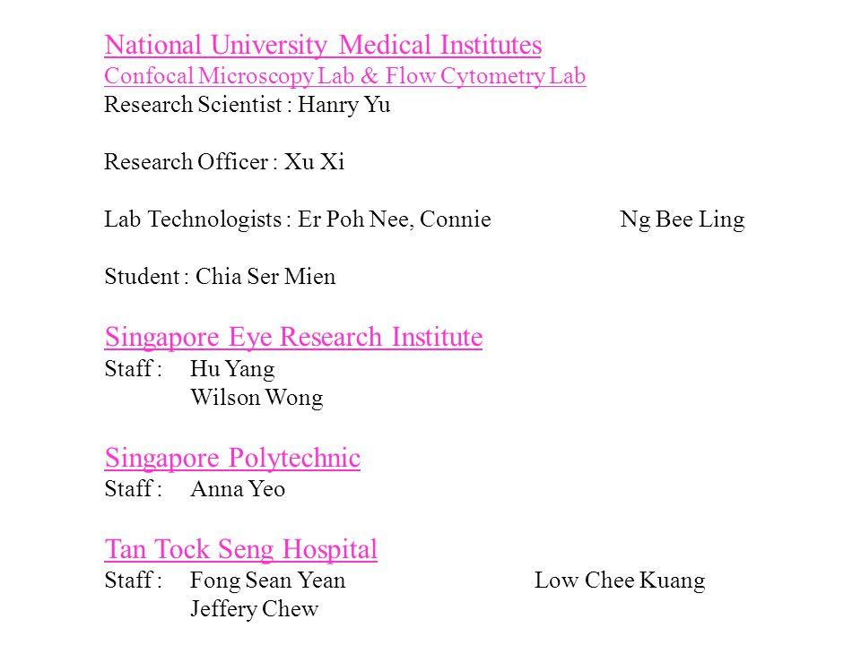 National University Medical Institutes
