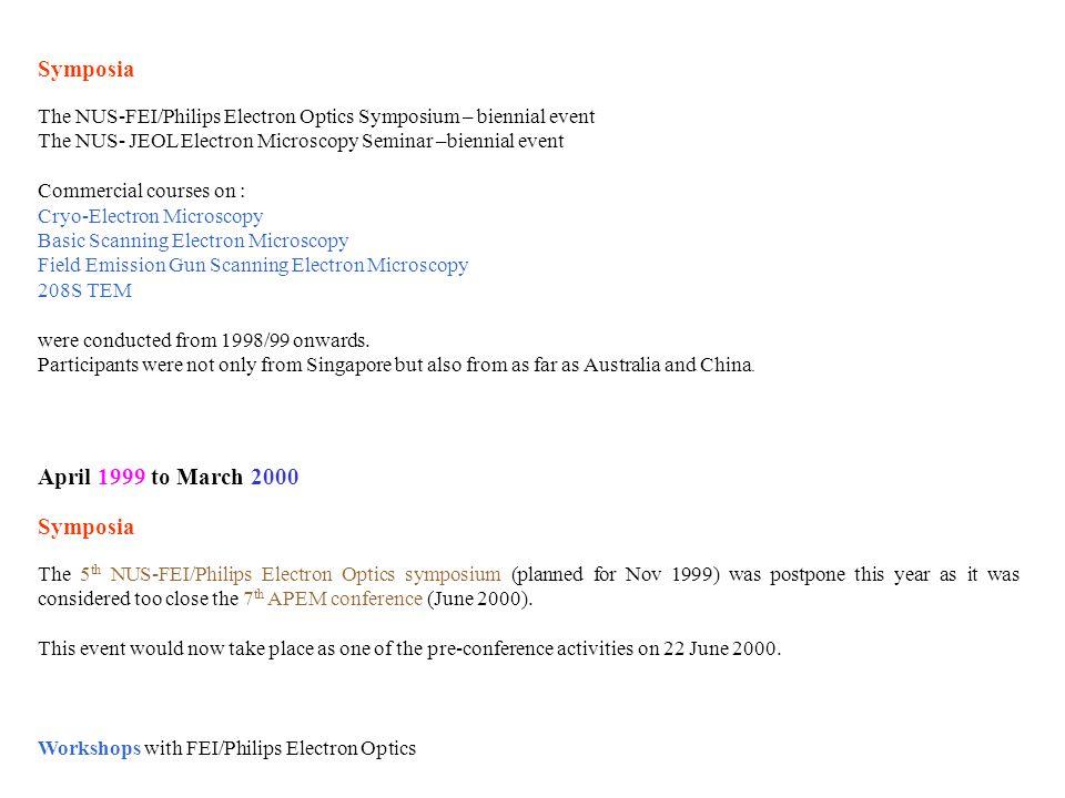 Symposia April 1999 to March 2000