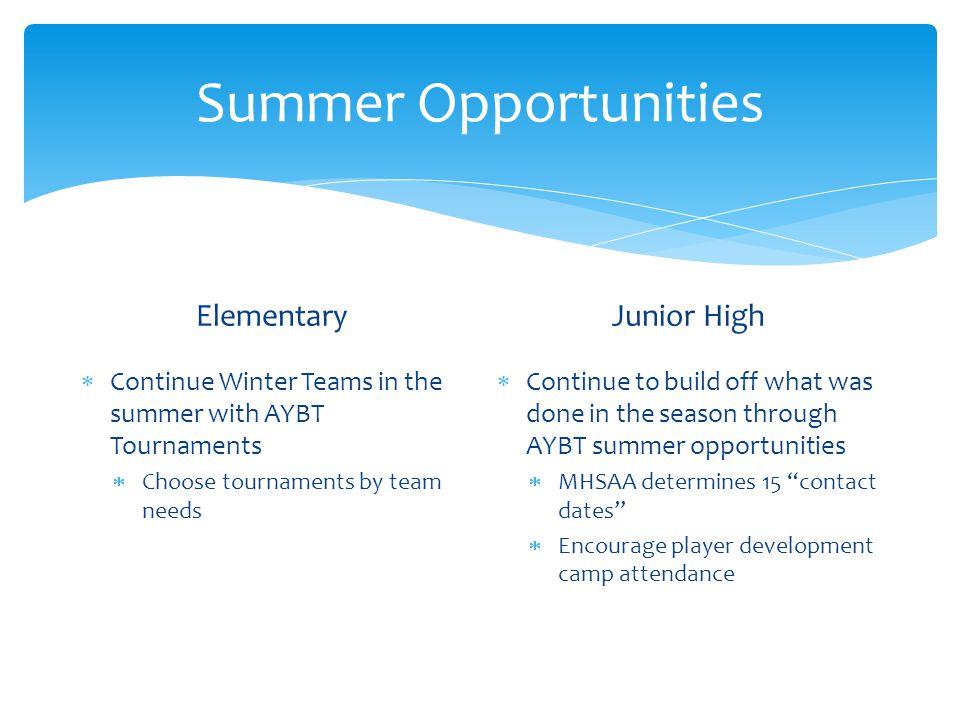 Summer Opportunities Elementary Junior High
