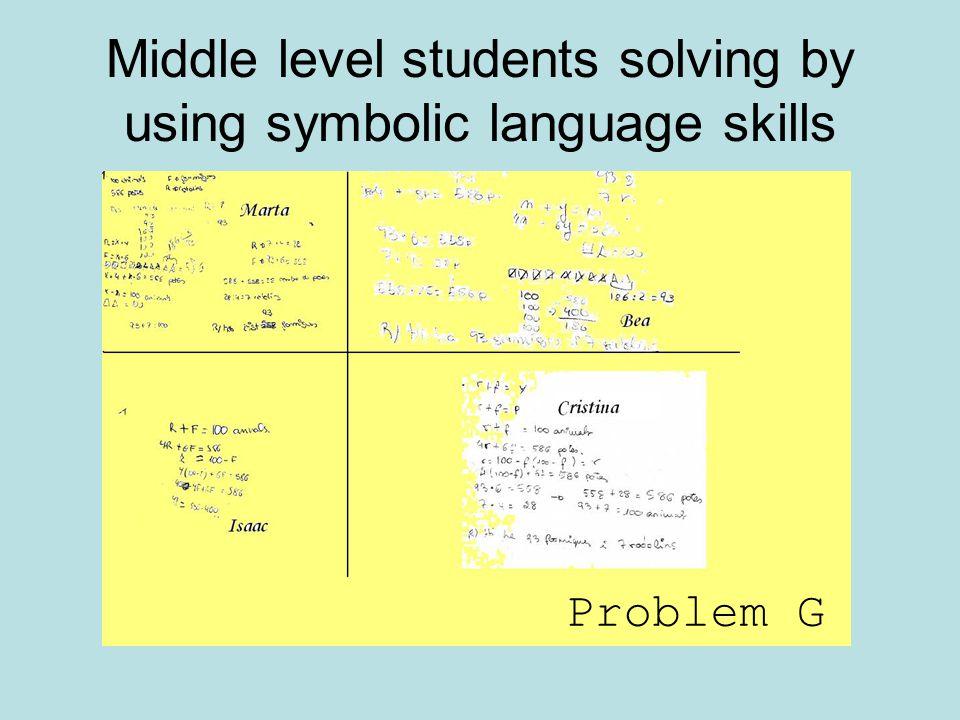 Middle level students solving by using symbolic language skills