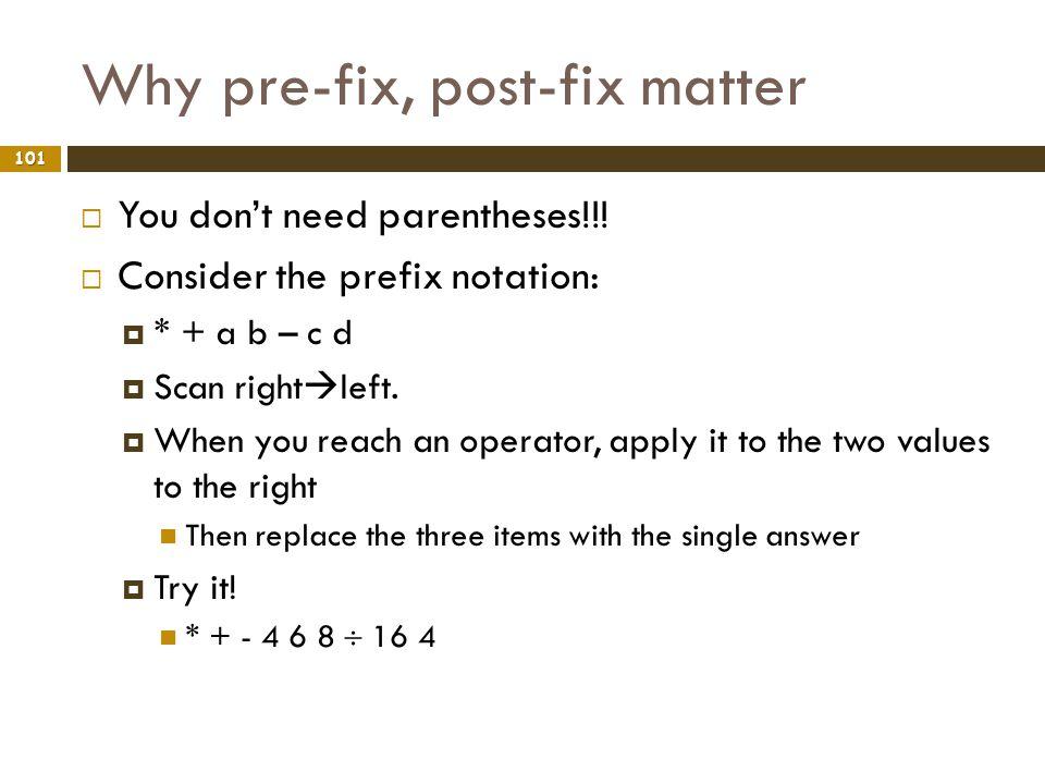 Why pre-fix, post-fix matter