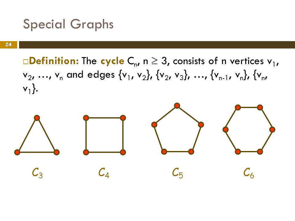 Special Graphs Definition: The cycle Cn, n  3, consists of n vertices v1, v2, …, vn and edges {v1, v2}, {v2, v3}, …, {vn-1, vn}, {vn, v1}.