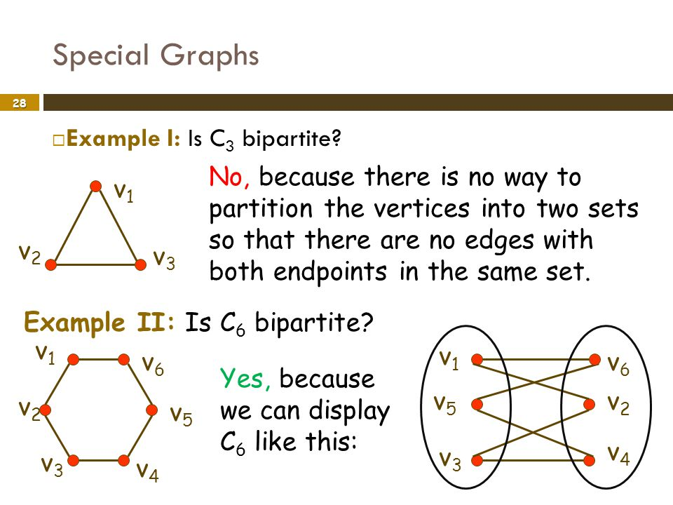 Special Graphs Example I: Is C3 bipartite
