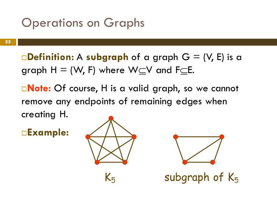 Operations on Graphs Definition: A subgraph of a graph G = (V, E) is a graph H = (W, F) where WV and FE.