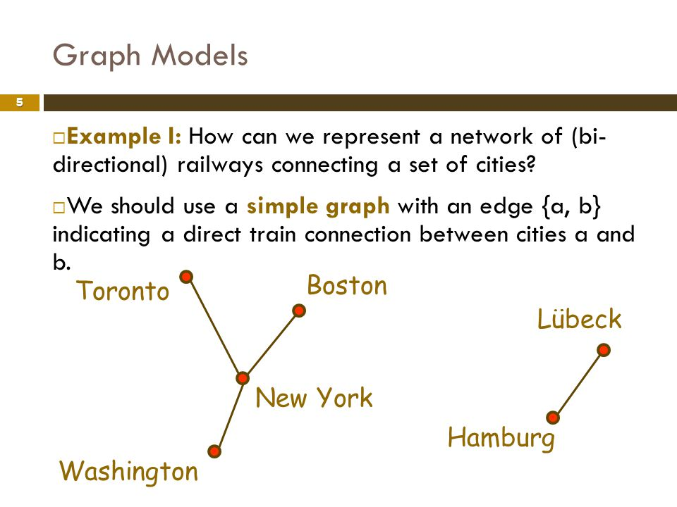 Graph Models Example I: How can we represent a network of (bi- directional) railways connecting a set of cities