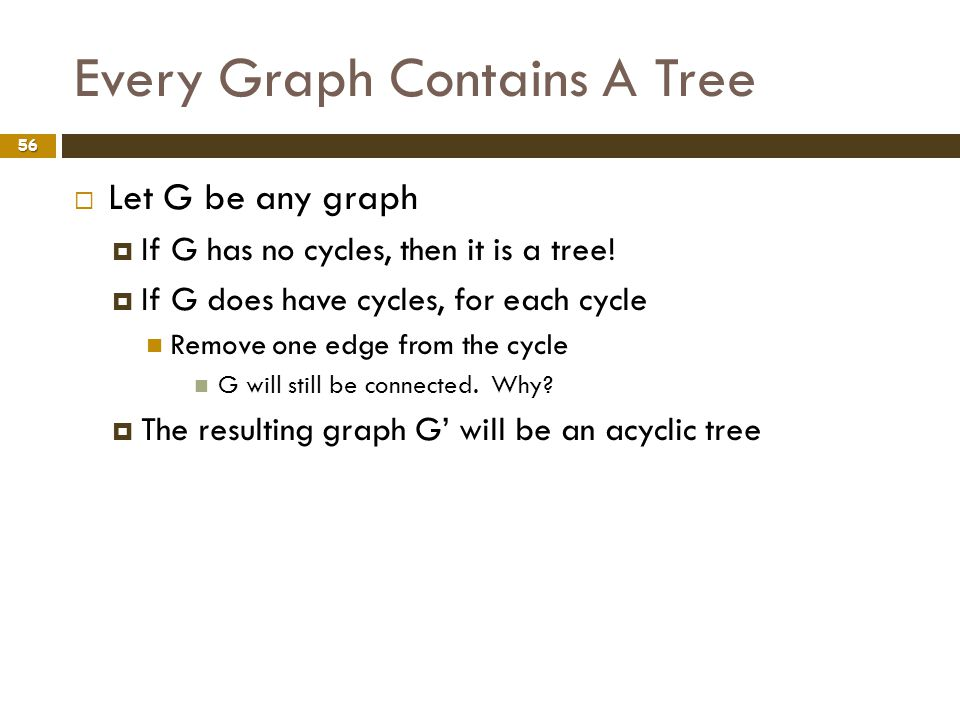 Every Graph Contains A Tree