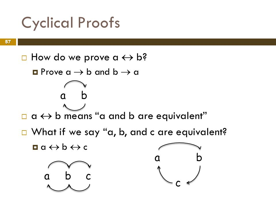 Cyclical Proofs How do we prove a  b