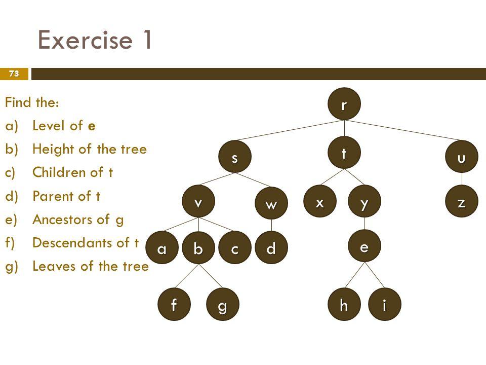 Exercise 1 e v w r s x t z u y i h d c b a g f Find the: Level of e