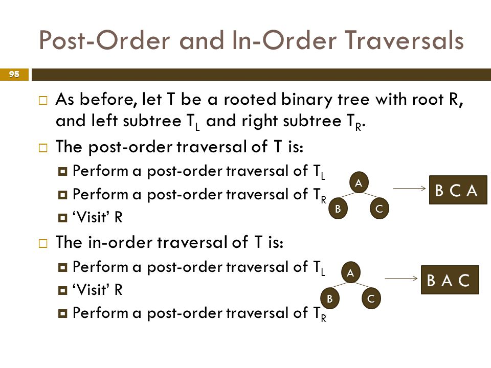 Post-Order and In-Order Traversals