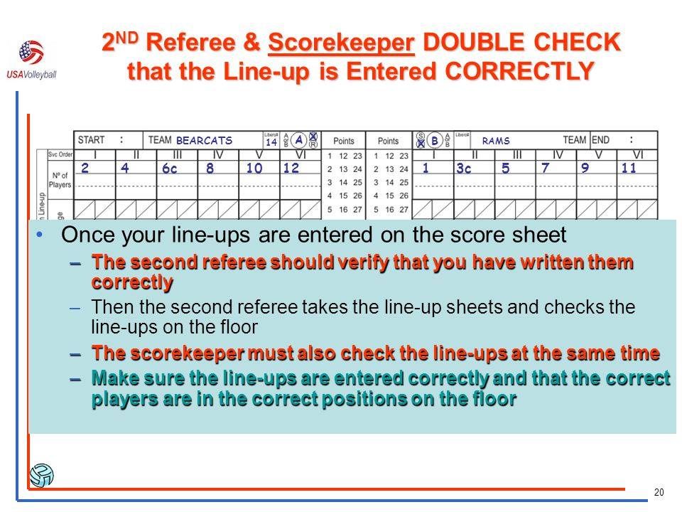 2ND Referee & Scorekeeper DOUBLE CHECK that the Line-up is Entered CORRECTLY