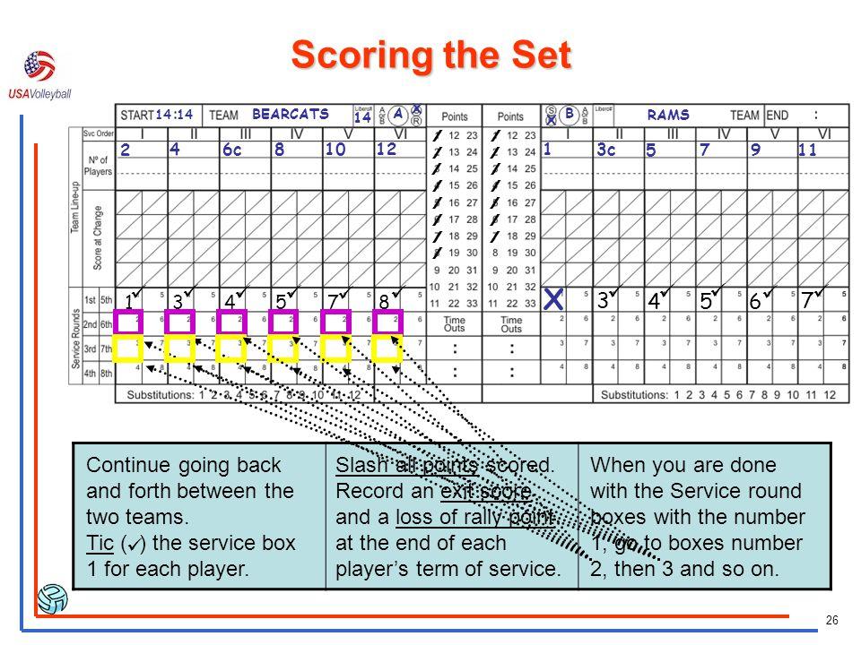 Scoring the Set X ü ü ü ü ü ü ü ü ü ü ü 3 4 5 6 7