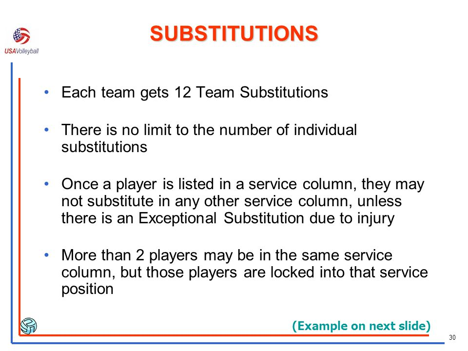 SUBSTITUTIONS Each team gets 12 Team Substitutions