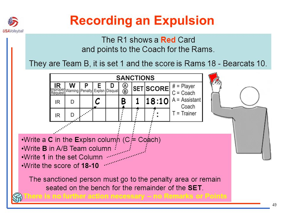 Recording an Expulsion