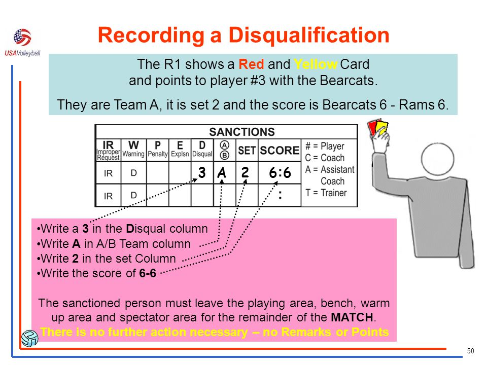 Recording a Disqualification