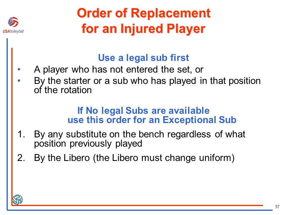 Order of Replacement for an Injured Player